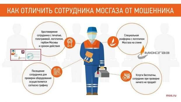 Назначены даты плановой проверки газового оборудования в Головинском