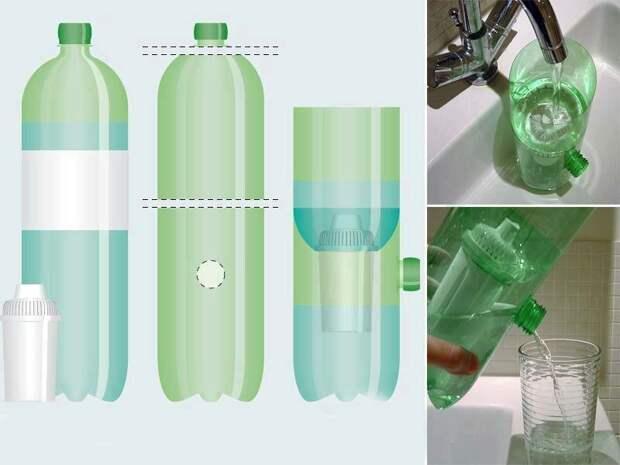 Бутылка Лайфхак, интересное, факты