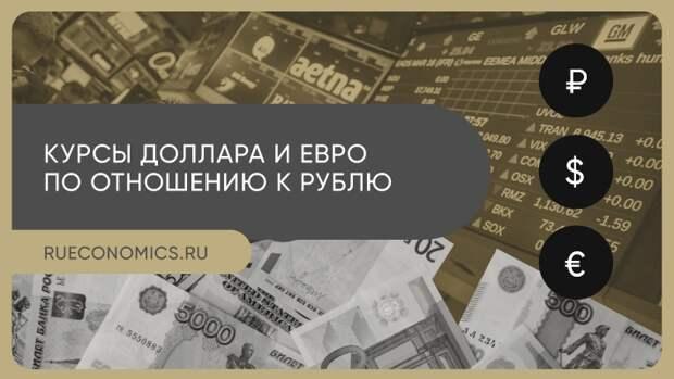 Доллар ждет ФРС, рубль - президентской встречи