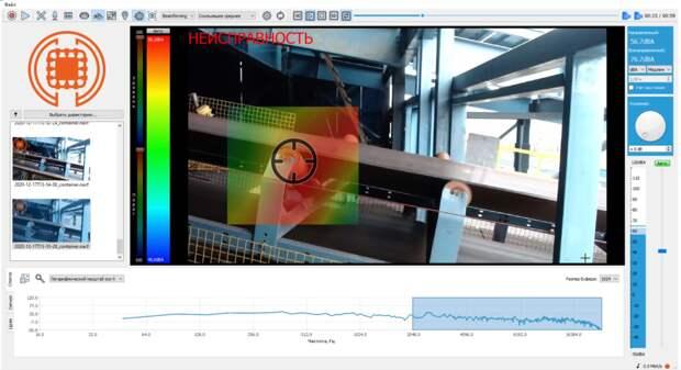 Видеть звук в реальном времени: как новая технология помогает в дефектоскопии