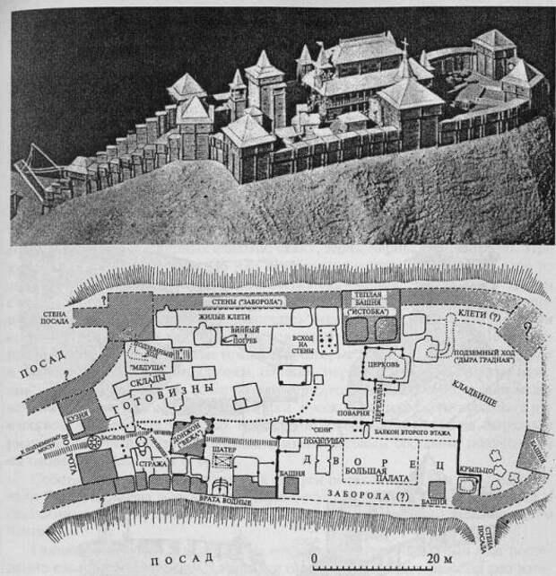 Древний Любеч: 1 — реконструкция замка, постройки и оборонительные стены; 2 — план замка по материалам раскопок (по Б.А. Рыбакову)