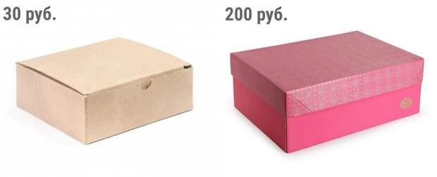 3 причины, почему мы предпочитаем крафт другим видам упаковки?