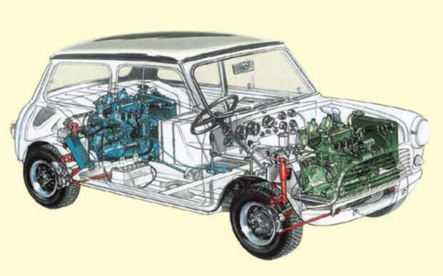 Уникальные модели: 11 автомобилей с двумя моторами
