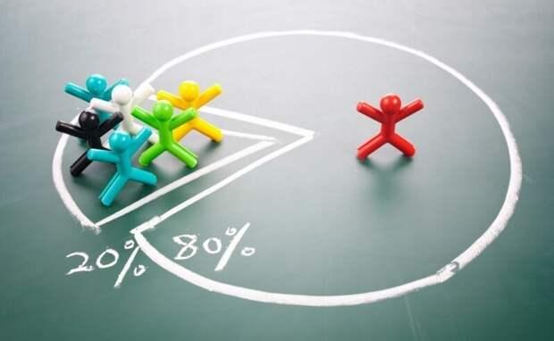 Принцип Парето: формулировка и сферы применения