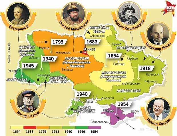 Какие «подарки» русского народа забрали себе союзные республики СССР