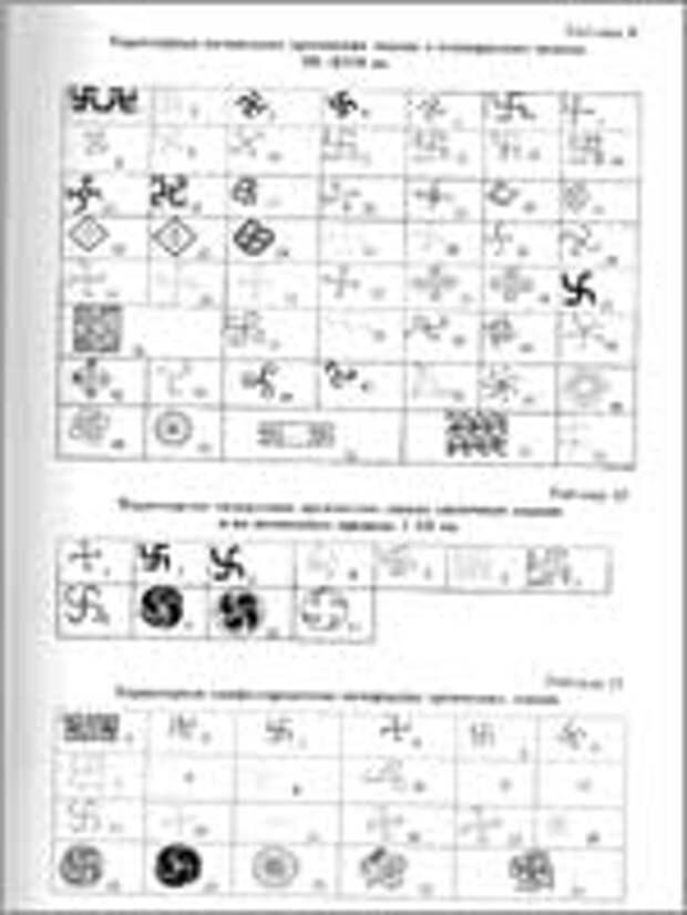Таблица начертания свастик южной России в IX-XVII вв, восточных славян I-IX вв и скифов и сарматов