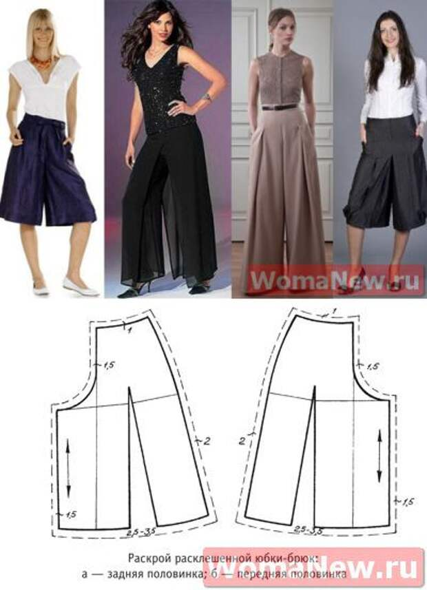 Моделирование юбки-брюк 0