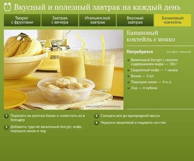 вкусная идея для завтрака5