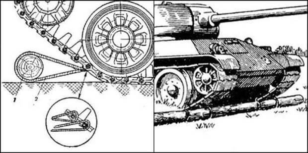 Вот зачем танку бревно. /Фото: warhead.su.