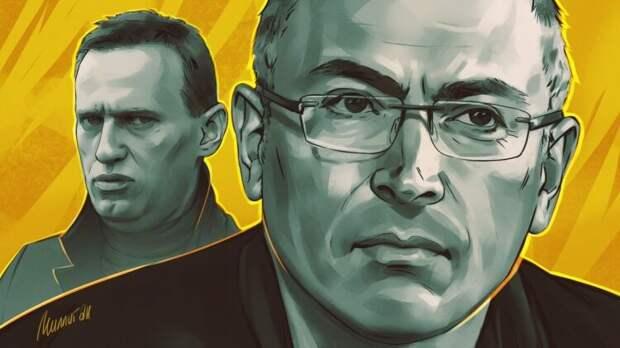 Турецкий канал TRT и Ходорковский распространяют русофобию