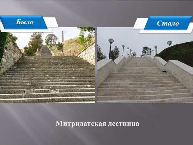 Как выглядит Митридатская лестница в Керчи после реставрации