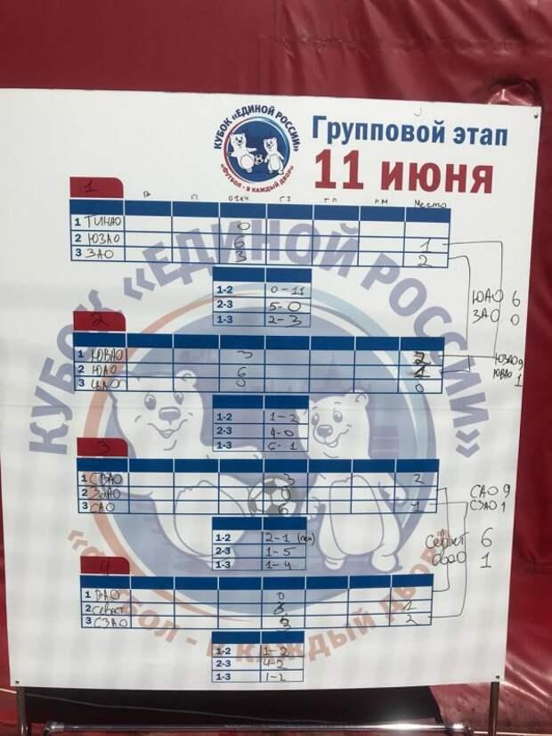 Полуфинал Кубка «ЕДИНОЙ РОССИИ»
