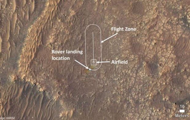 Вертолет Ingenuity скоро совершит полет на Марсе. Вот как он к этому готовится