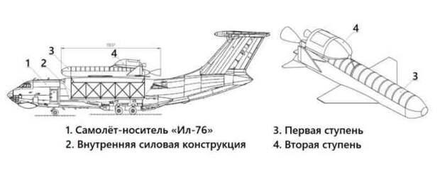 Смеха устройства. /Фото: mail.ru.