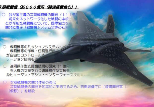 Японский истребитель «Годзилла» 6-го поколения будет больше, чем 40-тонный Ту-128М