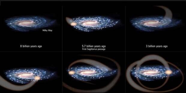 Астрономы выяснили, как появилась Солнечная система