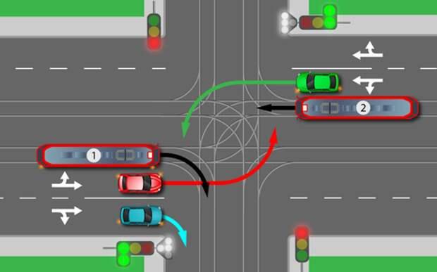 Очень сложный перекресток: сможете ли вы его проехать?