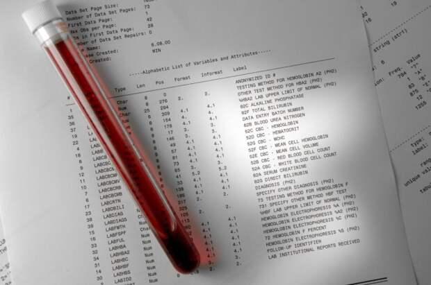 analiz-krovi-na-asat2