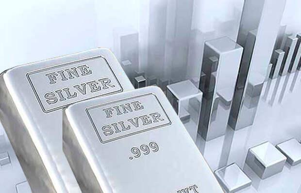 Прогноз цен на серебро: очередная распродажа?