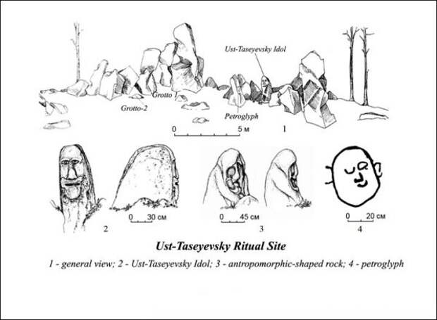 Загадка Усть-Тасеевского каменного идола