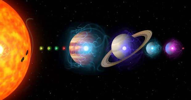 Влияние планет на жизнь и судьбу человека