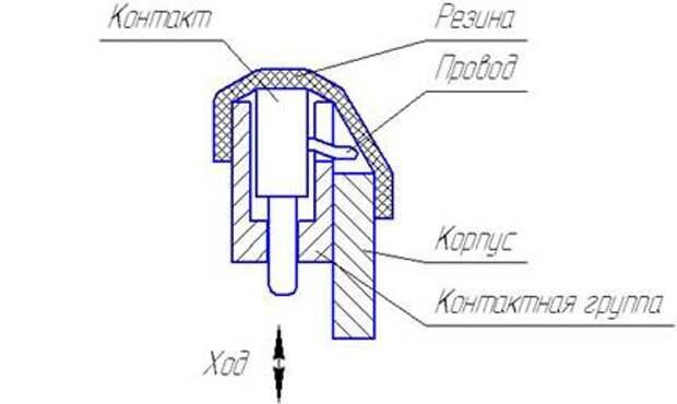 Схема установки контактов