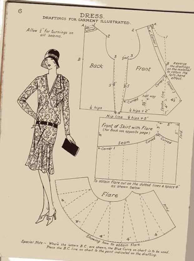 Выкройка платья-костюма 20-е годы
