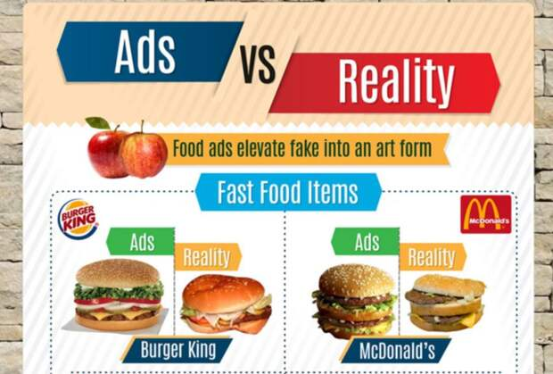 Распространенные уловки маркетологов