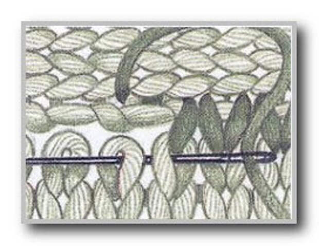 Приемы соединения полотен разного цвета в трикотаже