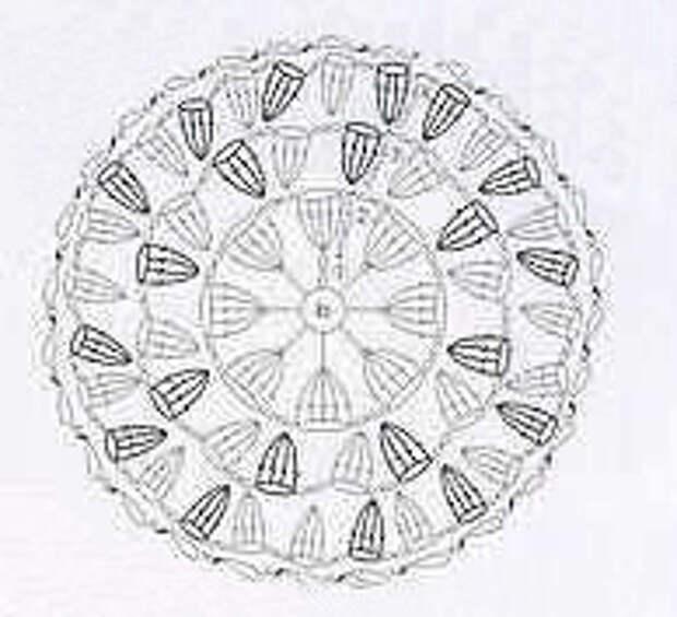 круглые японские коврики