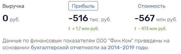Ракишев «зашел» на Центросоюз