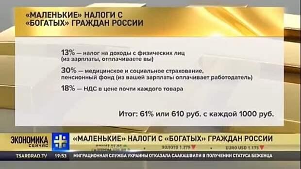 Люди, которым все ОК при вакханалии в России, что с вами не так?