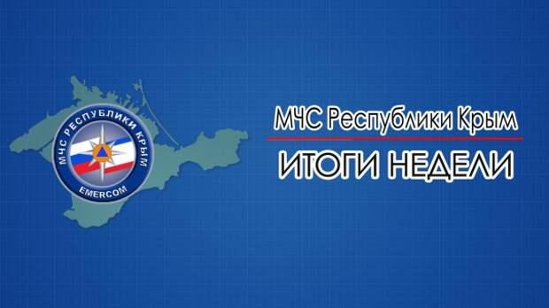За неделю в Крыму спасли 36 человек