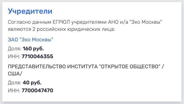 """Неудобный учредитель """"Эха Москвы"""""""