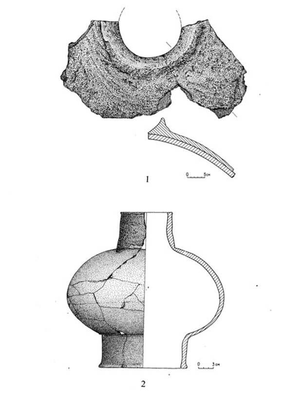 Части купола: 1)известковая облицовка внутренней части; 2)керамическое навершие