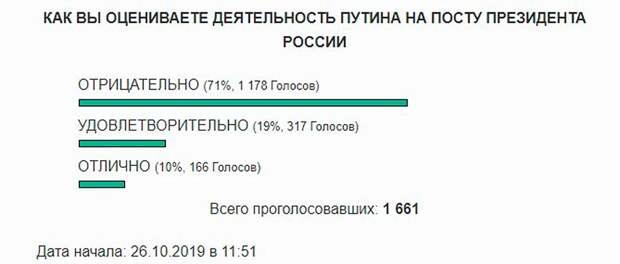 Любимые россиянами «Уральские пельмени», занялись политической сатирой на чиновников и президента