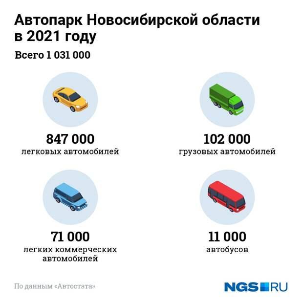 Мы сравнили реальную площадь всех машин новосибирцев с размерами города — под авто надо снести весь центр (карта)