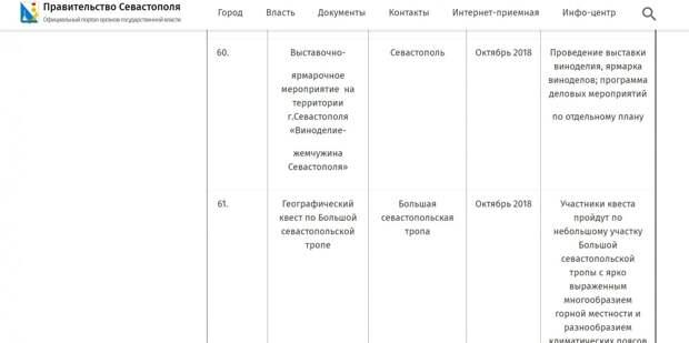 Москва проведет в Севастополе секретный фестиваль для своих