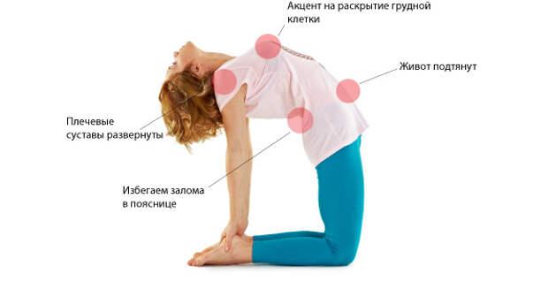 https://yogawitheva.files.wordpress.com/2014/04/wpid-01234.jpeg?w=788