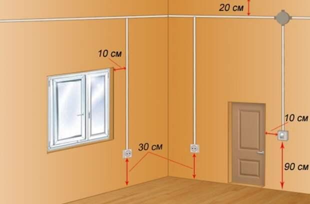 Общие принципы расположения розеток во всех комнатах / Фото: orenburgelectro.ru