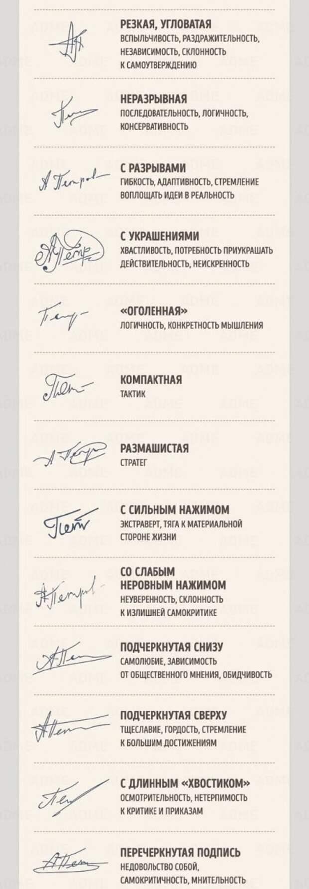 Ваша подпись и характер Фабрика идей, Шпаргалки, помощь, про все на свете
