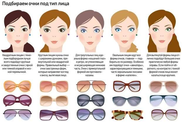 Как выбрать подходящие очки.
