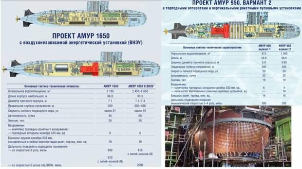 Нужна ли нашему флоту малая многоцелевая АПЛ