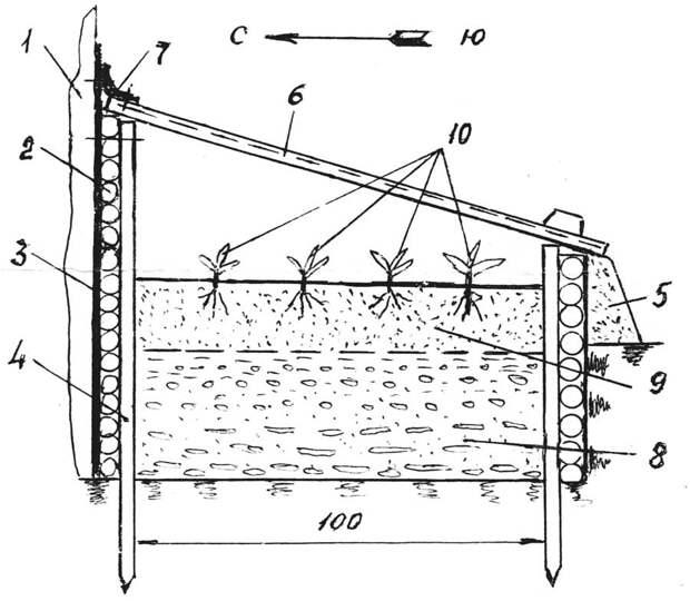 Схема парника-рассадника