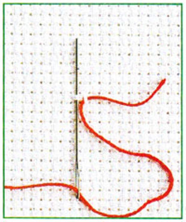 Вышивание по ткани Аида нечетным количеством нитей (фото 1)