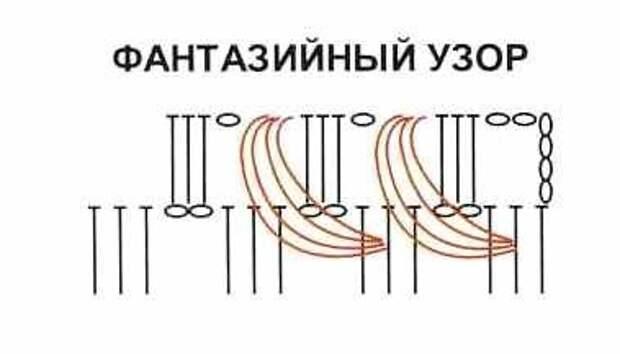 ВЯЖЕМ. Объёмный узор крючком
