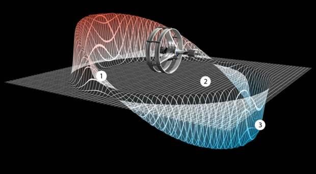 Армия США опубликовала таинственный доклад о варп-двигателях