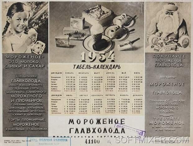 """Бренды Советской эпохи """"Советское мороженое""""."""