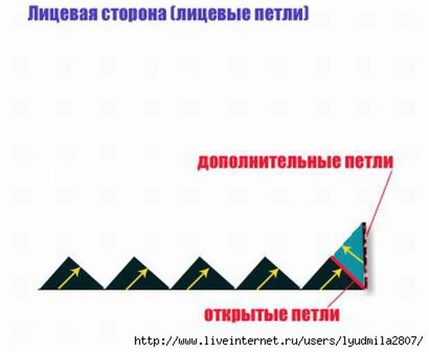 10-159x9 (410x337, 46Kb)