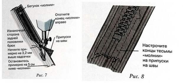 Карман в шве с потайной молнией (Diy)